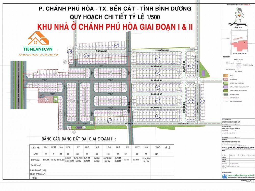 Phú Hoà Residence