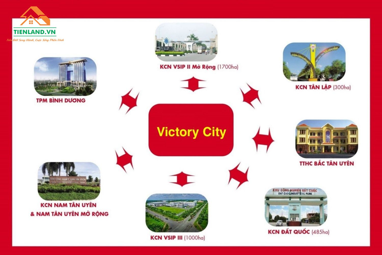 Victory City