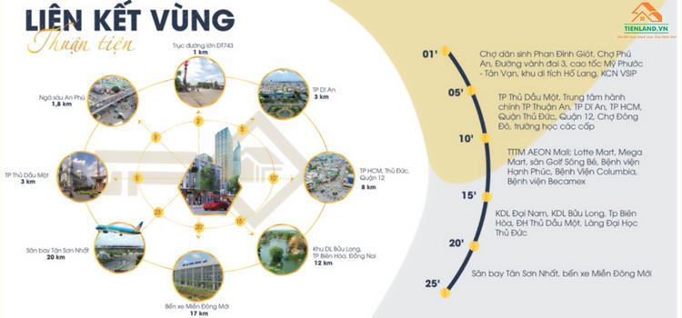 Tiện ích liền kề dự án Thuận An Garden Home