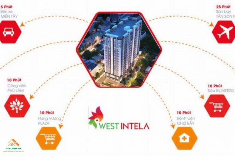 Nhiều tiện ích nằm trong dự án West Intela quận 8