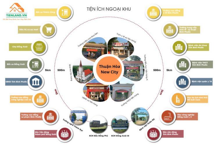 Tiện ích nội khu và ngoại khu dự án vô cùng đa dạng