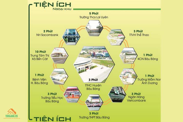 Tiện ích dự án Thăng Long Residence II
