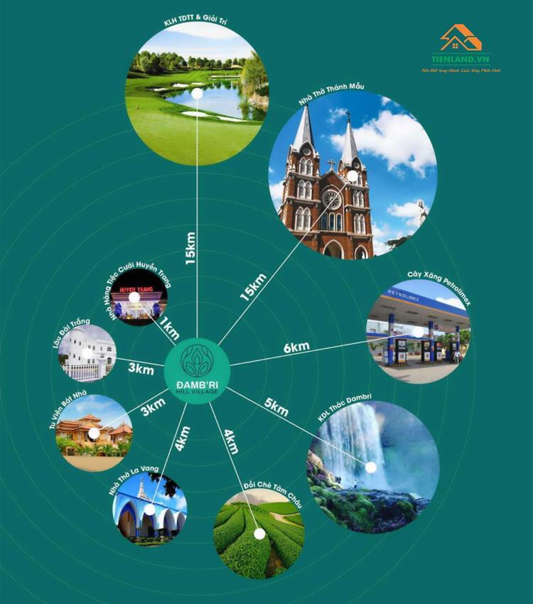 Tiện ích ngoại khu dự án Đambri Hill Village Bảo Lộc